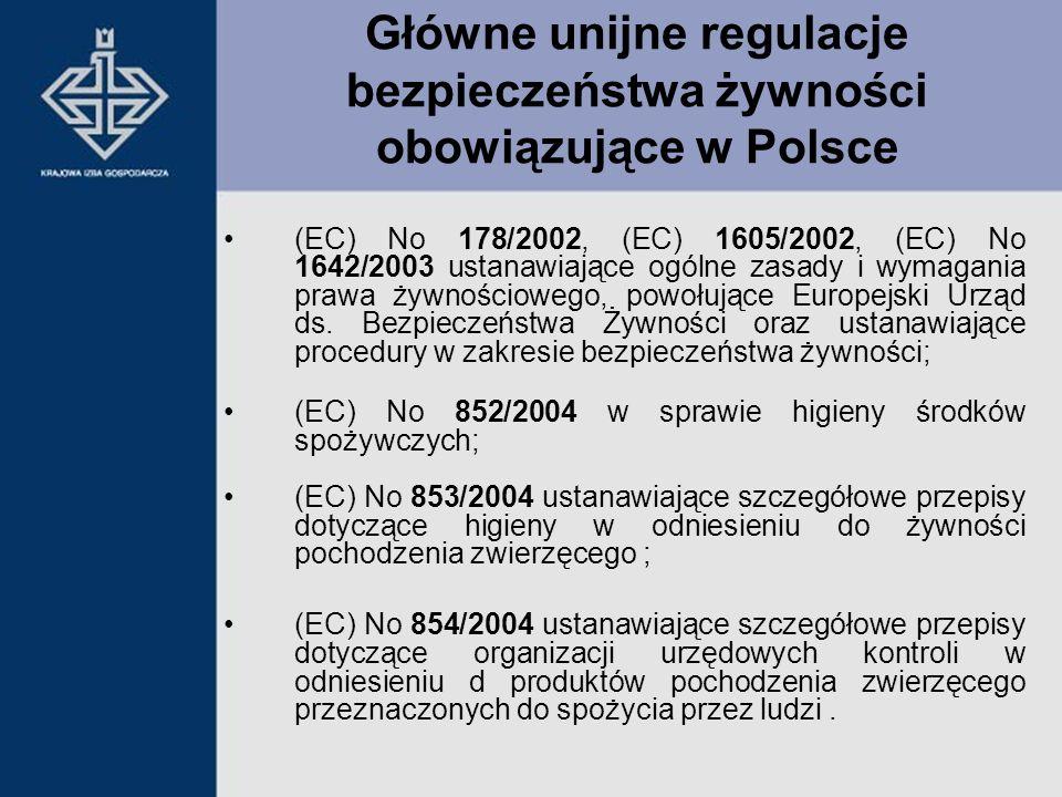 Główne unijne regulacje bezpieczeństwa żywności obowiązujące w Polsce (EC) No 178/2002, (EC) 1605/2002, (EC) No 1642/2003 ustanawiające ogólne zasady
