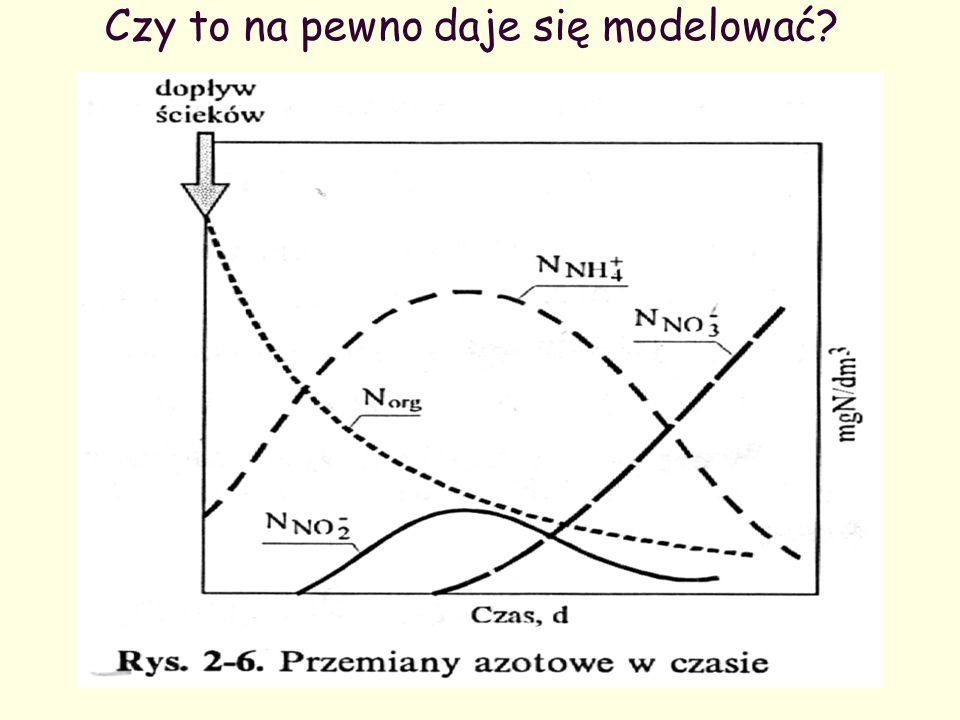 Równanie dyfuzji turbulentnej w modelach trójwymiarowych Dx,Dy,Dz - główne składowe tensora dyfuzji turbulentnej Vx, Vy, Vz - wektor prędkości strumienia rzecznego gdzie :