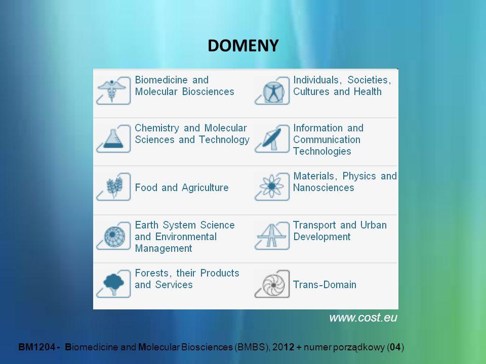 WYDZIAŁ INŻYNIERII PRODUKCJI TU1104 Smart Energy Regions, I 2012 – III 2016 (jako MC Substitute Member) TU1102 Towards Autonomic Road Transport Support Systems, VII 2011 – IX 2015 (jako MC Member) TU0905 Structural Glass - Novel design methods and next generation products, I 2010 – IV 2014 (jako MC Member) WYDZIAŁ NAUK O ZWIERZĘTACH FA1002 Farm Animal Proteomics, VII 2010 – XI 2014 (jako MC Member) TD1101 A Collaborative European Network on Rabbit Genome Biology (RGB-Net) VI 2011 – XI 2015 (jako MC Member) WYDZIAŁ ROLNICTWA I BIOLOGII FA1203 Sustainable management of Ambrosia artemisiifolia in Europe, VI 2012 - XI 2016 (jako MC Substitute Member) BM1203 EU-ROS (Reactive Oxygen Species) VII 2012 – XII 2016 (jako MC Member) FA1101 Omics Technologies for Crop Improvement, Traceability, Determination of Authenticity, Adulteration and Origin in Saffron, VIII 2011 – XI 2015 (jako MC Member) WYDZIAŁ ZASTOSOWAŃ INFORMATYKI I MATEMATYKI IC1202 Timing Analysis on Code-Level, VII 2012 – XI 2016 (jako MC Member) IC1205 Computational Social Choice, VI 2012 - VI 2016 (jako MC Substitute Member)