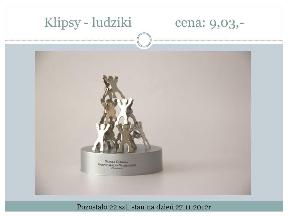 Klipsy - ludziki cena: 9,03,- Pozostało 22 szt. stan na dzień 27.11.2012r