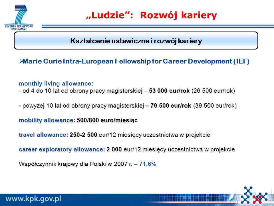 Ludzie: Rozwój kariery Kszta ł cenie ustawiczne i rozwój kariery - od 4 do 10 lat od obrony pracy magisterskiej – 53 000 eur/rok (26 500 eur/rok) - powyżej 10 lat od obrony pracy magisterskiej – 79 500 eur/rok (39 500 eur/rok) mobility allowance: 500/800 euro/mies travel allowance: 250-2 500 eur/12 miesięcy uczestnictwa w projekcie career exploratory allowance: 2 000 eur/12 miesięcy uczestnictwa w projekcie Współczynnik krajowy dla Polski w 2007 r.
