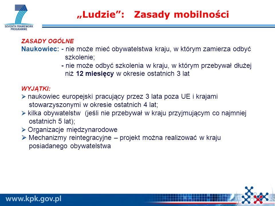 Ludzie: Zasady mobilności ZASADY OGÓLNE Naukowiec: - nie może mieć obywatelstwa kraju, w którym zamierza odbyć szkolenie; - nie może odbyć szkolenia w kraju, w którym przebywał dłużej niż 12 miesięcy w okresie ostatnich 3 lat WYJĄTKI: naukowiec europejski pracujący przez 3 lata poza UE i krajami stowarzyszonymi w okresie ostatnich 4 lat; kilka obywatelstw (jeśli nie przebywał w kraju przyjmującym co najmniej ostatnich 5 lat); Organizacje międzynarodowe Mechanizmy reintegracyjne – projekt można realizować w kraju posiadanego obywatelstwa