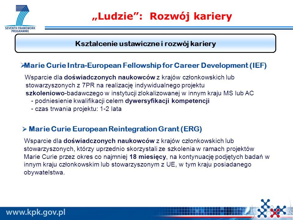 Ludzie: Rozwój kariery Kszta ł cenie ustawiczne i rozwój kariery 19 sierpnia 2008 o godz.