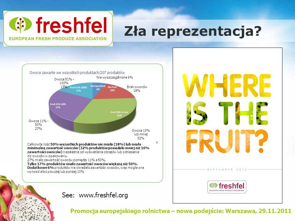 Promocja europejskiego rolnictwa – nowe podejście: Warszawa, 29.11.2011 Zła reprezentacja? See: www.freshfel.org Owoce zawarte we wszystkich produktac