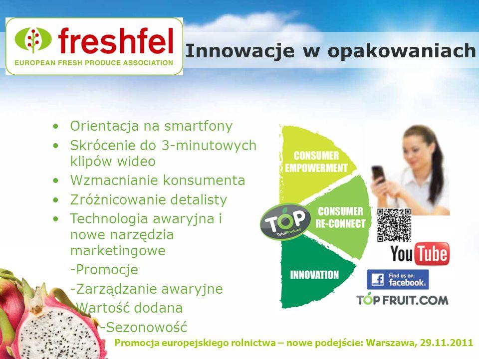 Promocja europejskiego rolnictwa – nowe podejście: Warszawa, 29.11.2011 Innowacje w opakowaniach Orientacja na smartfony Skrócenie do 3-minutowych kli