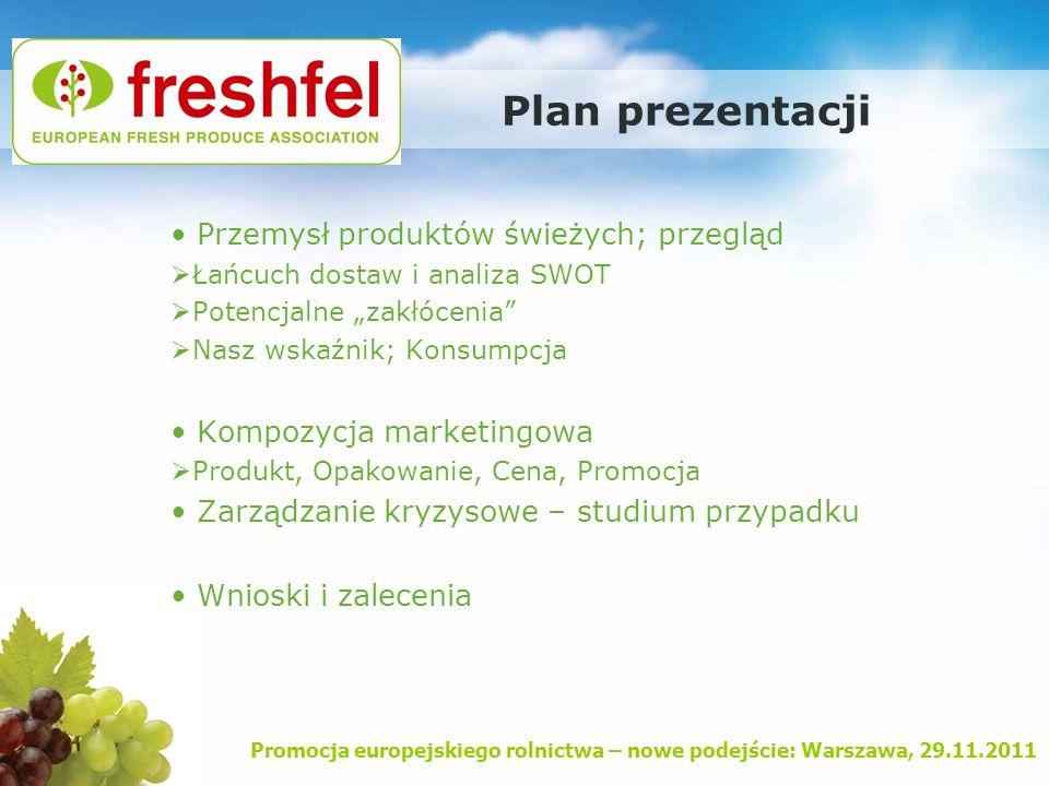 Promocja europejskiego rolnictwa – nowe podejście: Warszawa, 29.11.2011 Plan prezentacji Przemysł produktów świeżych; przegląd Łańcuch dostaw i analiz