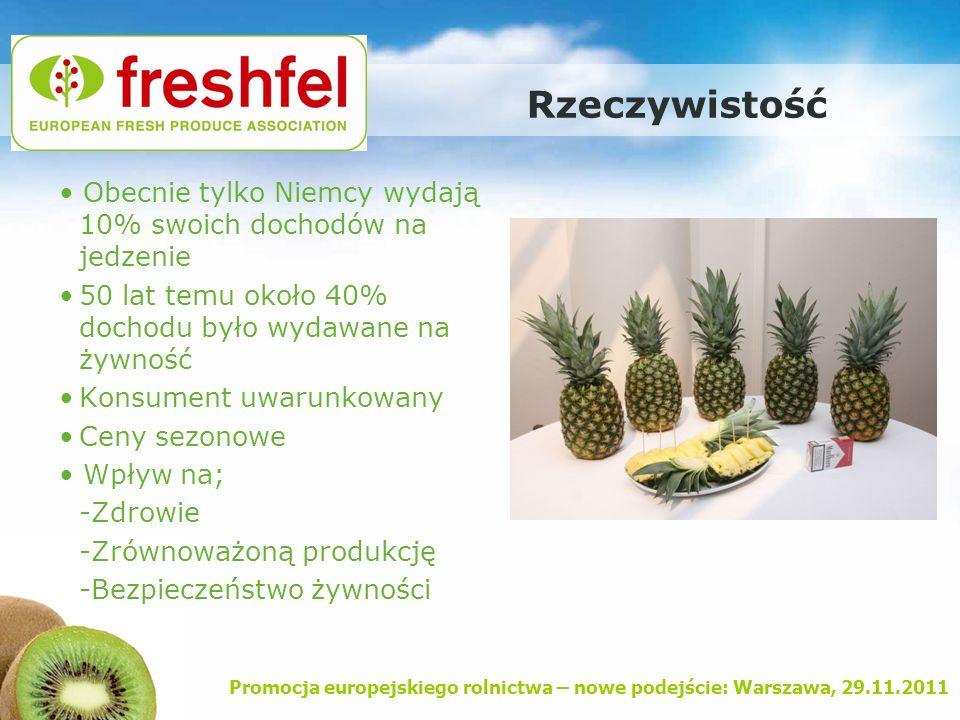 Promocja europejskiego rolnictwa – nowe podejście: Warszawa, 29.11.2011 Rzeczywistość Obecnie tylko Niemcy wydają 10% swoich dochodów na jedzenie 50 l