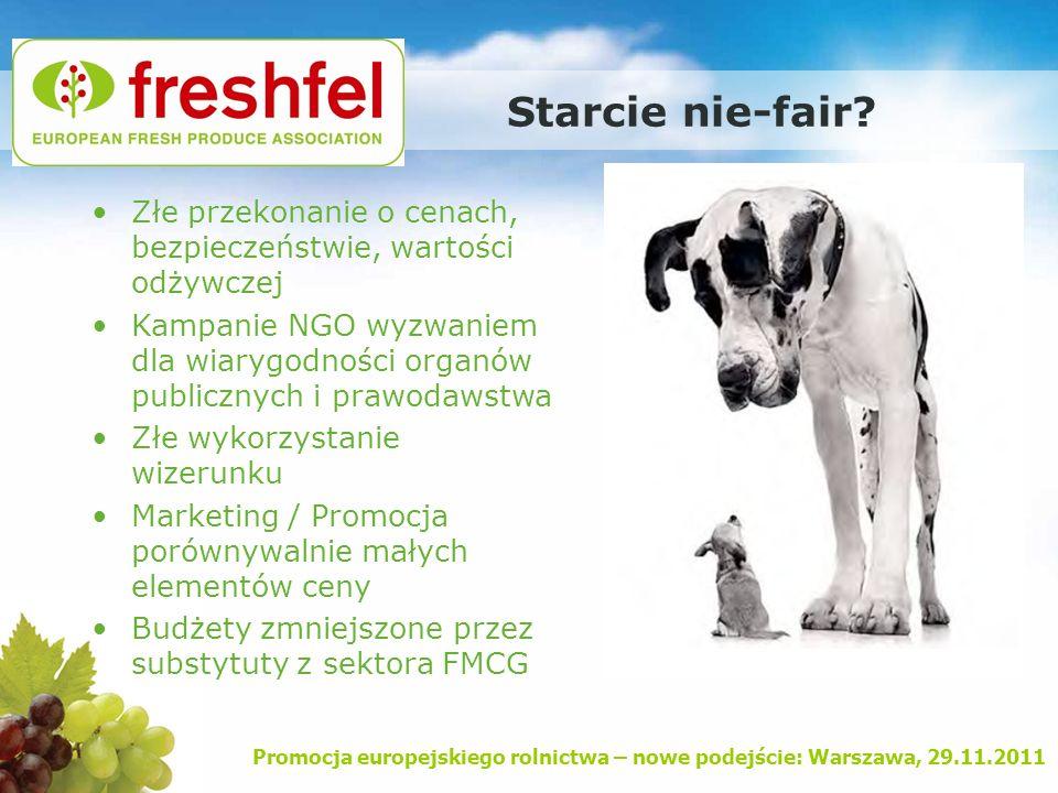 Promocja europejskiego rolnictwa – nowe podejście: Warszawa, 29.11.2011 Starcie nie-fair? Złe przekonanie o cenach, bezpieczeństwie, wartości odżywcze