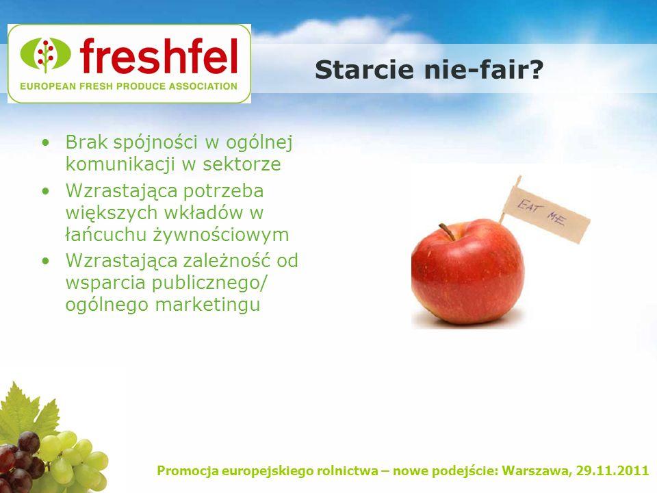 Promocja europejskiego rolnictwa – nowe podejście: Warszawa, 29.11.2011 Starcie nie-fair? Brak spójności w ogólnej komunikacji w sektorze Wzrastająca