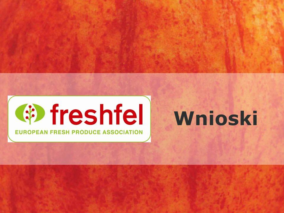 Promocja europejskiego rolnictwa – nowe podejście: Warszawa, 29.11.2011 Wnioski