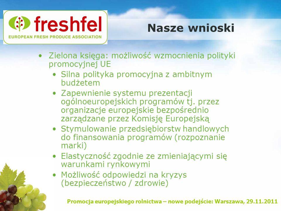 Promocja europejskiego rolnictwa – nowe podejście: Warszawa, 29.11.2011 Nasze wnioski Zielona księga: możliwość wzmocnienia polityki promocyjnej UE Si