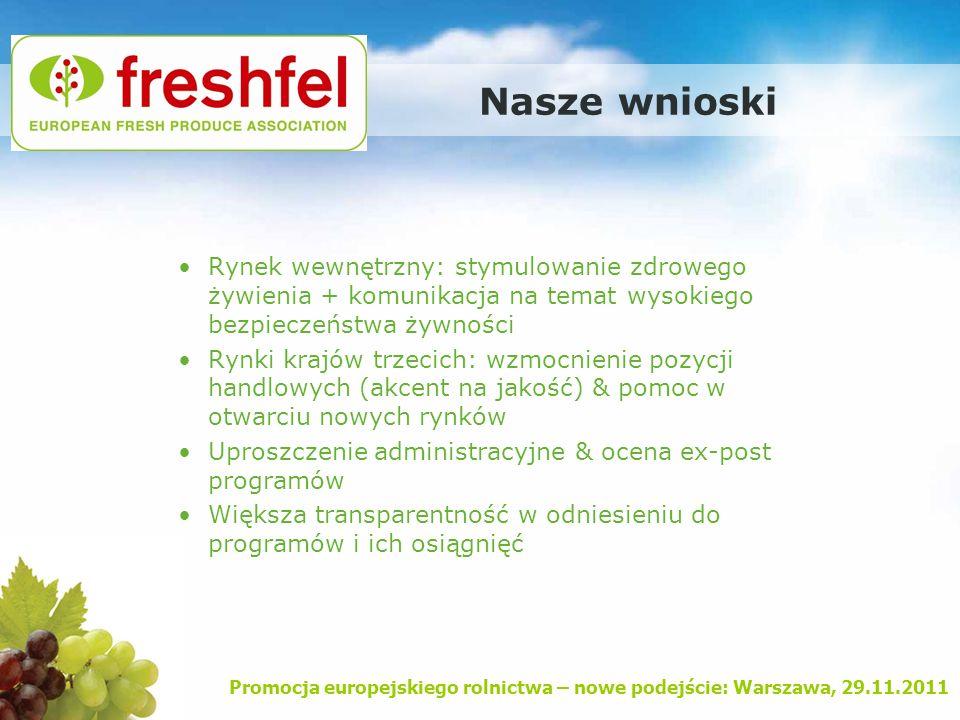 Promocja europejskiego rolnictwa – nowe podejście: Warszawa, 29.11.2011 Nasze wnioski Rynek wewnętrzny: stymulowanie zdrowego żywienia + komunikacja n