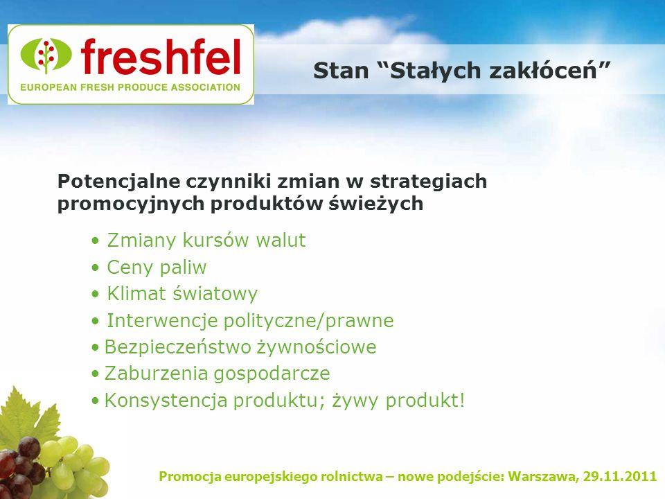 Promocja europejskiego rolnictwa – nowe podejście: Warszawa, 29.11.2011 Nasz przemysł; Konsumpcja Średnia podaż na dzień rocznie (g/na mieszkańca/dzień) Najnowszy monitor konsumpcji Freshfel => Wskazuje ciągły spadek/stagnację w konsumpcji w Europie (o 16% w latach 2004 - 2009 = -100g /dzień)