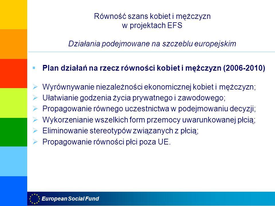 European Social Fund Równość szans kobiet i mężczyzn w projektach EFS Działania podejmowane na szczeblu europejskim Plan działań na rzecz równości kobiet i mężczyzn (2006-2010) Wyrównywanie niezależności ekonomicznej kobiet i mężczyzn; Ułatwianie godzenia życia prywatnego i zawodowego; Propagowanie równego uczestnictwa w podejmowaniu decyzji; Wykorzenianie wszelkich form przemocy uwarunkowanej płcią; Eliminowanie stereotypów związanych z płcią; Propagowanie równości płci poza UE.