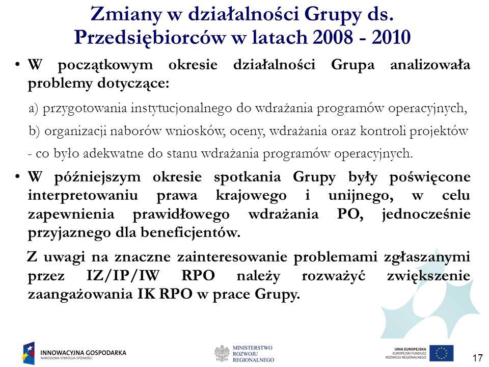 17 Zmiany w działalności Grupy ds.