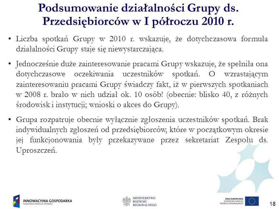 18 Podsumowanie działalności Grupy ds. Przedsiębiorców w I półroczu 2010 r.