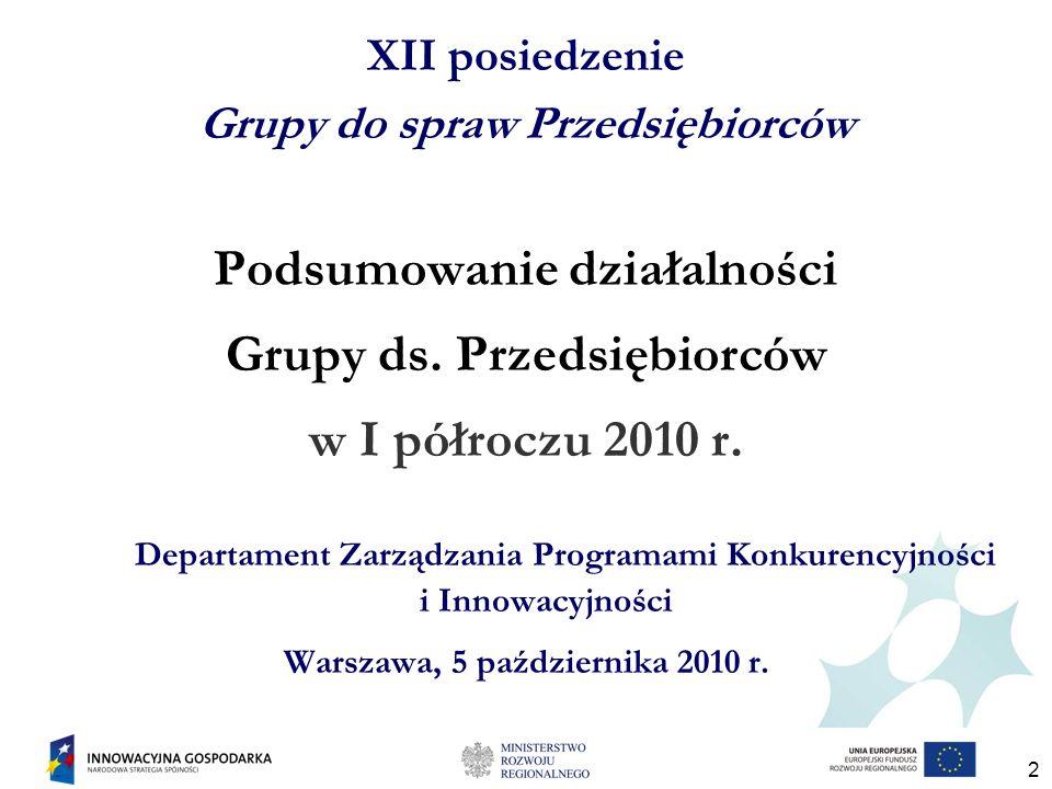 2 XII posiedzenie Grupy do spraw Przedsiębiorców Podsumowanie działalności Grupy ds.