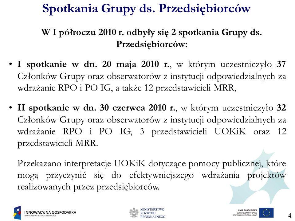 4 Spotkania Grupy ds. Przedsiębiorców W I półroczu 2010 r.