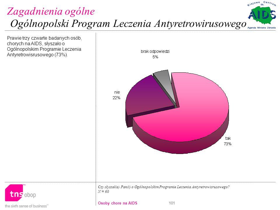 101 Prawie trzy czwarte badanych osób, chorych na AIDS, słyszało o Ogólnopolskim Programie Leczenia Antyretrowisrusowego (73%).