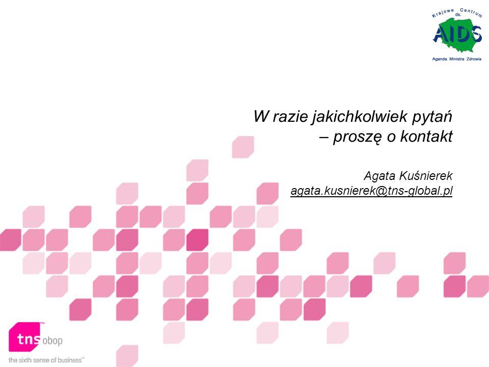 W razie jakichkolwiek pytań – proszę o kontakt Agata Kuśnierek agata.kusnierek@tns-global.pl agata.kusnierek@tns-global.pl