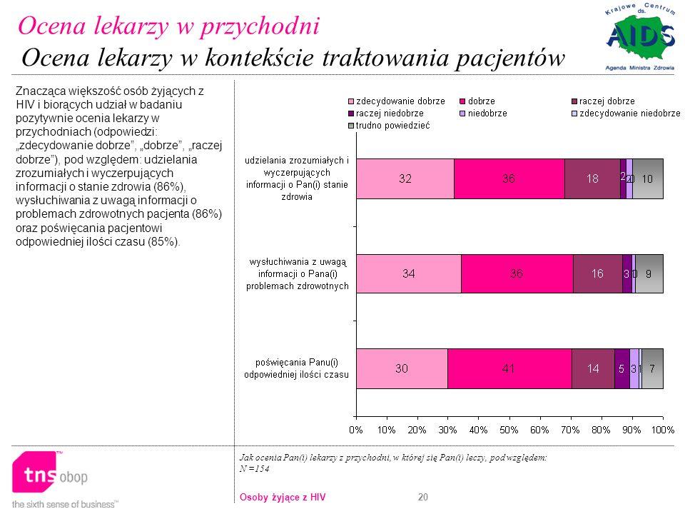 20 Jak ocenia Pan(i) lekarzy z przychodni, w której się Pan(i) leczy, pod względem: N =154 Ocena lekarzy w przychodni Znacząca większość osób żyjących z HIV i biorących udział w badaniu pozytywnie ocenia lekarzy w przychodniach (odpowiedzi: zdecydowanie dobrze, dobrze, raczej dobrze), pod względem: udzielania zrozumiałych i wyczerpujących informacji o stanie zdrowia (86%), wysłuchiwania z uwagą informacji o problemach zdrowotnych pacjenta (86%) oraz poświęcania pacjentowi odpowiedniej ilości czasu (85%).