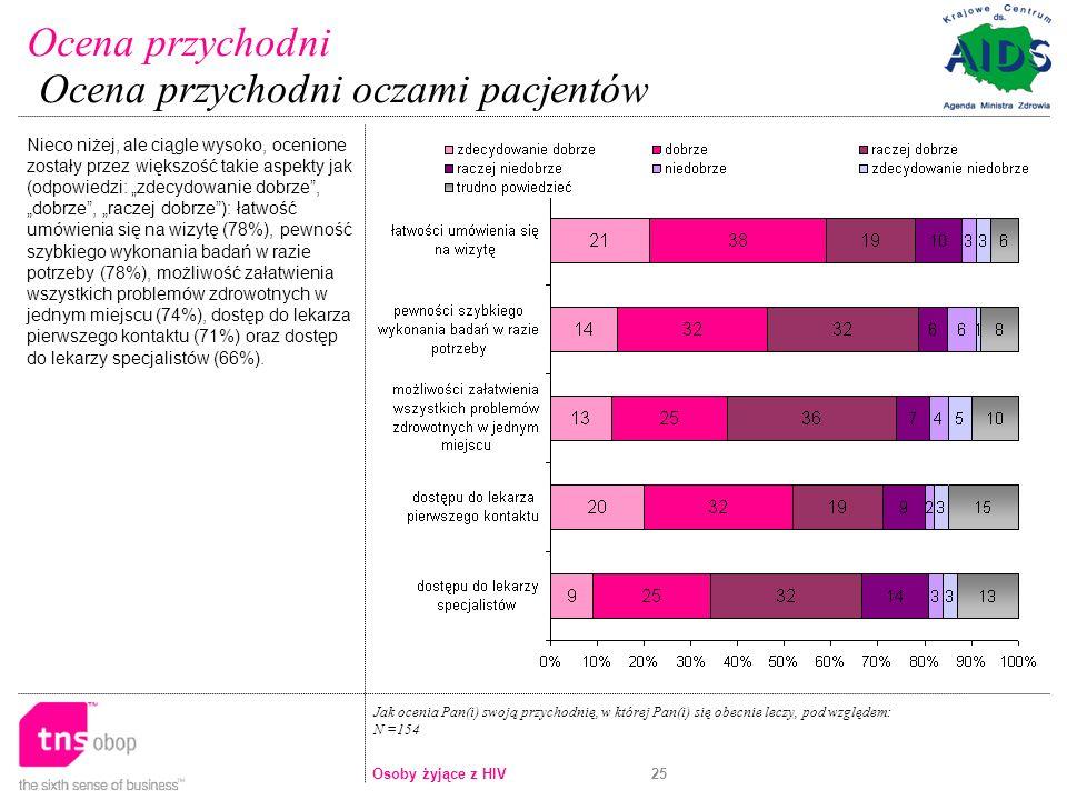 25 Jak ocenia Pan(i) swoją przychodnię, w której Pan(i) się obecnie leczy, pod względem: N =154 Nieco niżej, ale ciągle wysoko, ocenione zostały przez większość takie aspekty jak (odpowiedzi: zdecydowanie dobrze, dobrze, raczej dobrze): łatwość umówienia się na wizytę (78%), pewność szybkiego wykonania badań w razie potrzeby (78%), możliwość załatwienia wszystkich problemów zdrowotnych w jednym miejscu (74%), dostęp do lekarza pierwszego kontaktu (71%) oraz dostęp do lekarzy specjalistów (66%).