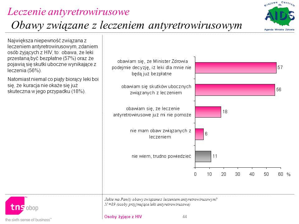 44 Największa niepewność związana z leczeniem antyretrowirusowym, zdaniem osób żyjących z HIV, to: obawa, że leki przestaną być bezpłatne (57%) oraz że pojawią się skutki uboczne wynikające z leczenia (56%).