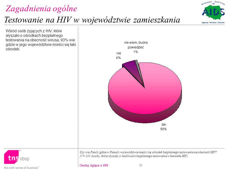 51 Czy wie Pan(i) gdzie w Pana(i) województwie mieści się ośrodek bezpłatnego testowania na obecność HIV.