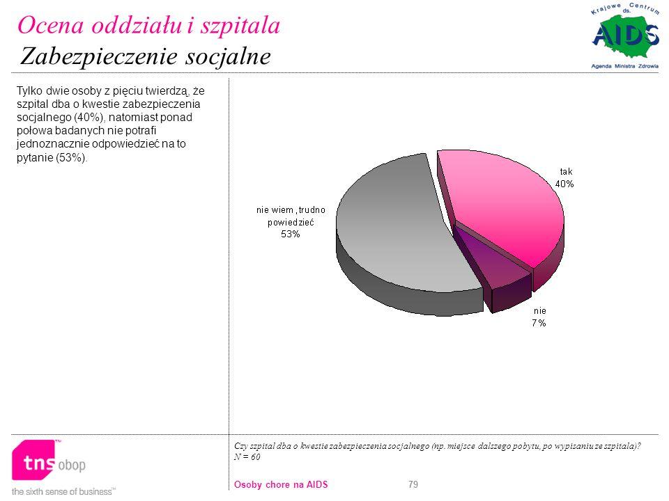 79 Czy szpital dba o kwestie zabezpieczenia socjalnego (np.
