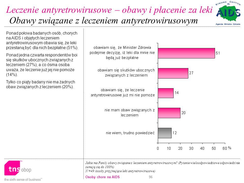 96 Ponad połowa badanych osób, chorych na AIDS i objętych leczeniem antyretrowirusowym obawia się, że leki przestaną być dla nich bezpłatne (51%).
