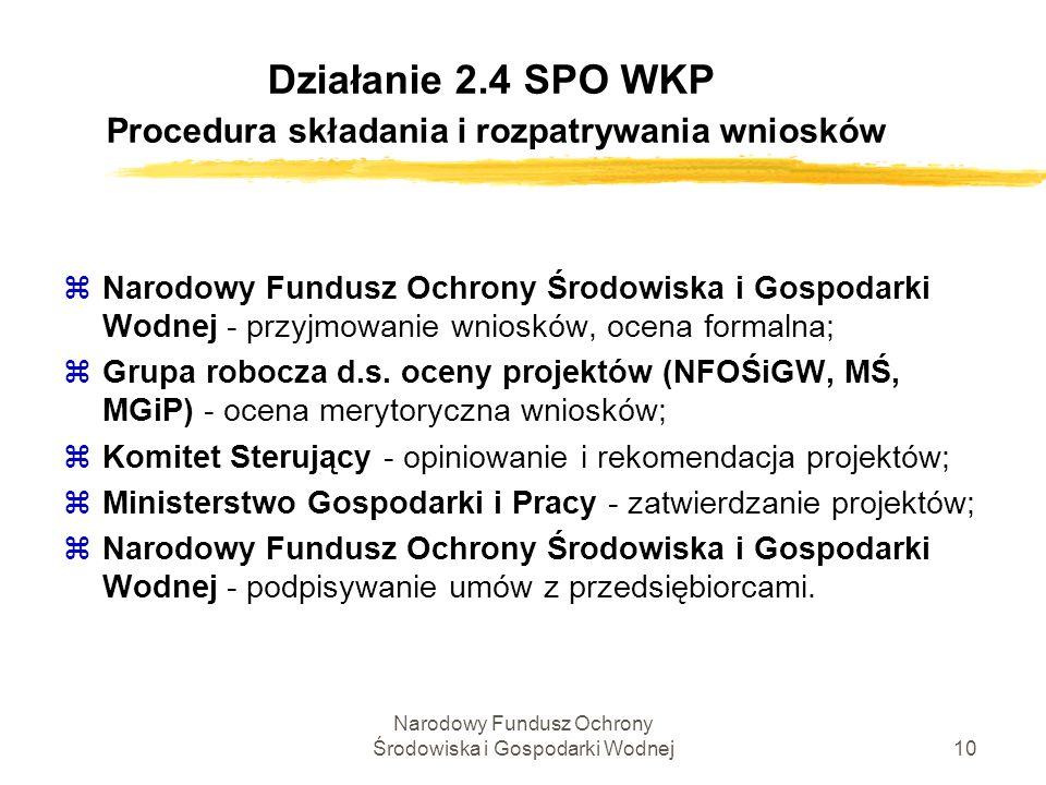 Narodowy Fundusz Ochrony Środowiska i Gospodarki Wodnej10 Działanie 2.4 SPO WKP Procedura składania i rozpatrywania wniosków zNarodowy Fundusz Ochrony