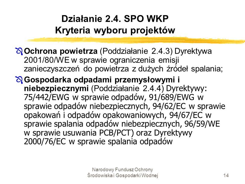 Narodowy Fundusz Ochrony Środowiska i Gospodarki Wodnej14 Działanie 2.4. SPO WKP Kryteria wyboru projektów ÔOchrona powietrza (Poddziałanie 2.4.3) Dyr