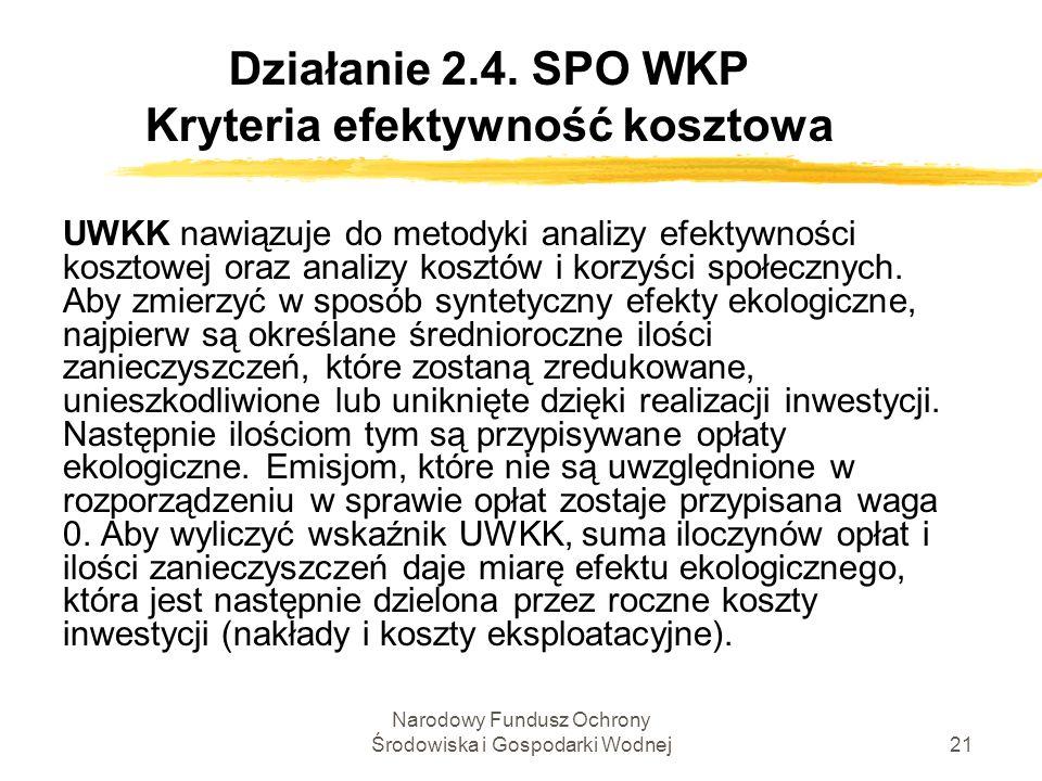 Narodowy Fundusz Ochrony Środowiska i Gospodarki Wodnej21 Działanie 2.4.