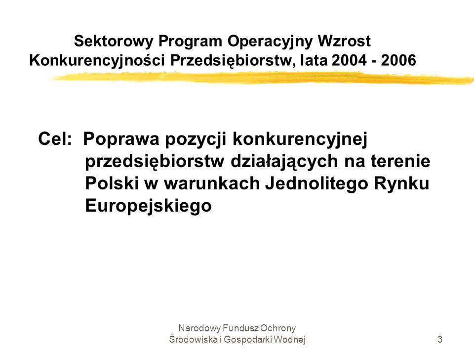 Narodowy Fundusz Ochrony Środowiska i Gospodarki Wodnej3 Sektorowy Program Operacyjny Wzrost Konkurencyjności Przedsiębiorstw, lata 2004 - 2006 Cel: Poprawa pozycji konkurencyjnej przedsiębiorstw działających na terenie Polski w warunkach Jednolitego Rynku Europejskiego
