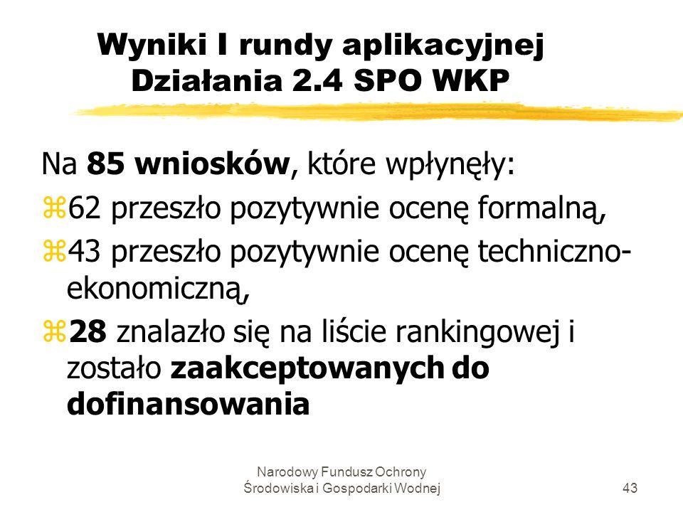 Narodowy Fundusz Ochrony Środowiska i Gospodarki Wodnej43 Wyniki I rundy aplikacyjnej Działania 2.4 SPO WKP Na 85 wniosków, które wpłynęły: z62 przeszło pozytywnie ocenę formalną, z43 przeszło pozytywnie ocenę techniczno- ekonomiczną, z28 znalazło się na liście rankingowej i zostało zaakceptowanych do dofinansowania