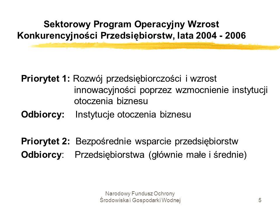 Narodowy Fundusz Ochrony Środowiska i Gospodarki Wodnej5 Sektorowy Program Operacyjny Wzrost Konkurencyjności Przedsiębiorstw, lata 2004 - 2006 Priorytet 1: Rozwój przedsiębiorczości i wzrost innowacyjności poprzez wzmocnienie instytucji otoczenia biznesu Odbiorcy: Instytucje otoczenia biznesu Priorytet 2: Bezpośrednie wsparcie przedsiębiorstw Odbiorcy: Przedsiębiorstwa (głównie małe i średnie)