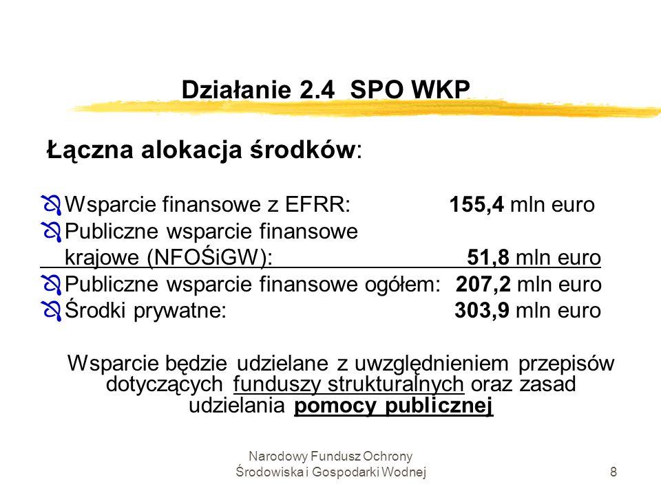 Narodowy Fundusz Ochrony Środowiska i Gospodarki Wodnej8 Łączna alokacja środków: ÔWsparcie finansowe z EFRR: 155,4 mln euro ÔPubliczne wsparcie finan