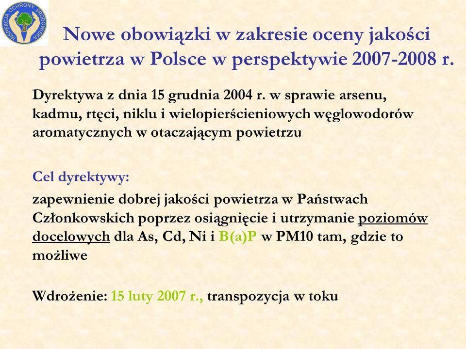 Zakres nowych obowiązków wynikających z dyrektywy 2004/107/WE ZakresW czymZasięg terytorialny Systemy oceny jakości powietrza As, Cd, Ni, B(a)P i inne WWA PM10cały kraj Hgpowietrze3 stacje w kraju As, Cd, Ni, Hg, B(a)P i inne WWA depozycja całkowita 3 stacje w kraju Oceny roczneAs, Cd, Ni, B(a)P PM10cały kraj Działania naprawcze As, Cd, Ni, B(a)P PM10 obszary zidentyfikowane w wyniku oceny j.p.