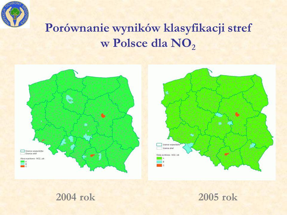 Porównanie wyników klasyfikacji stref w Polsce dla ozonu 2004 rok2005 rok