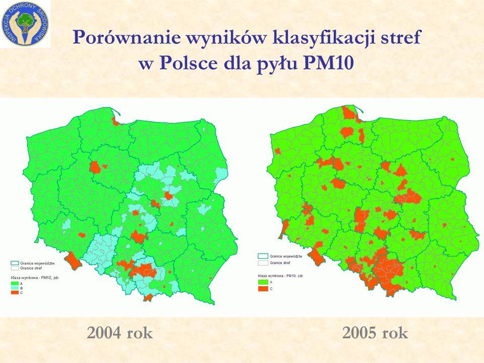 Porównanie wyników klasyfikacji stref w Polsce dla pyłu PM10 2004 rok2005 rok