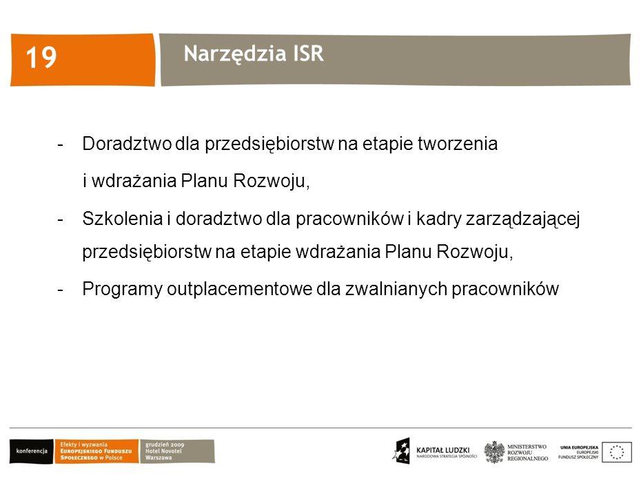 Kliknij, aby edytować styl 19 -Doradztwo dla przedsiębiorstw na etapie tworzenia i wdrażania Planu Rozwoju, -Szkolenia i doradztwo dla pracowników i kadry zarządzającej przedsiębiorstw na etapie wdrażania Planu Rozwoju, -Programy outplacementowe dla zwalnianych pracowników Narzędzia ISR