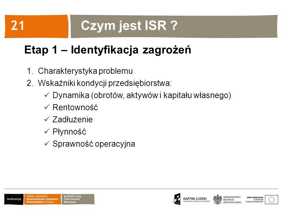 Kliknij, aby edytować styl 21 Etap 1 – Identyfikacja zagrożeń 1.Charakterystyka problemu 2.Wskaźniki kondycji przedsiębiorstwa: Dynamika (obrotów, aktywów i kapitału własnego) Rentowność Zadłużenie Płynność Sprawność operacyjna Czym jest ISR ?