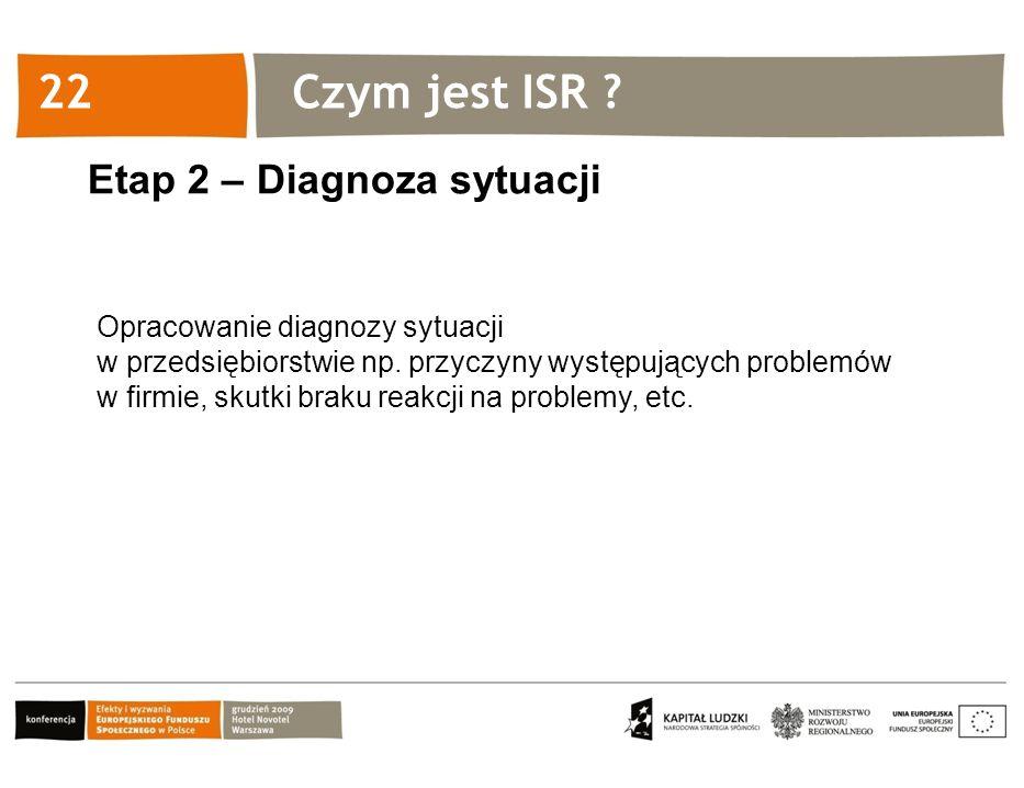 Kliknij, aby edytować styl 22 Etap 2 – Diagnoza sytuacji Opracowanie diagnozy sytuacji w przedsiębiorstwie np. przyczyny występujących problemów w fir