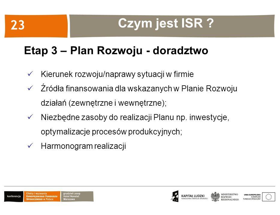 Kliknij, aby edytować styl 23 Etap 3 – Plan Rozwoju - doradztwo Kierunek rozwoju/naprawy sytuacji w firmie Źródła finansowania dla wskazanych w Planie Rozwoju działań (zewnętrzne i wewnętrzne); Niezbędne zasoby do realizacji Planu np.