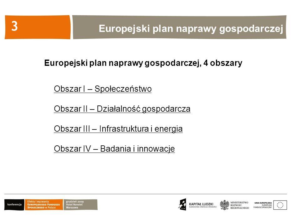 Kliknij, aby edytować styl 3 Europejski plan naprawy gospodarczej, 4 obszary Obszar I – Społeczeństwo Obszar II – Działalność gospodarcza Obszar III – Infrastruktura i energia Obszar IV – Badania i innowacje Europejski plan naprawy gospodarczej