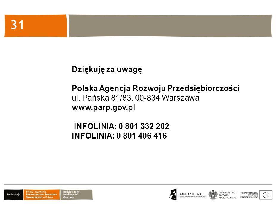 Kliknij, aby edytować styl 31 Dziękuję za uwagę Polska Agencja Rozwoju Przedsiębiorczości ul. Pańska 81/83, 00-834 Warszawa www.parp.gov.pl INFOLINIA: