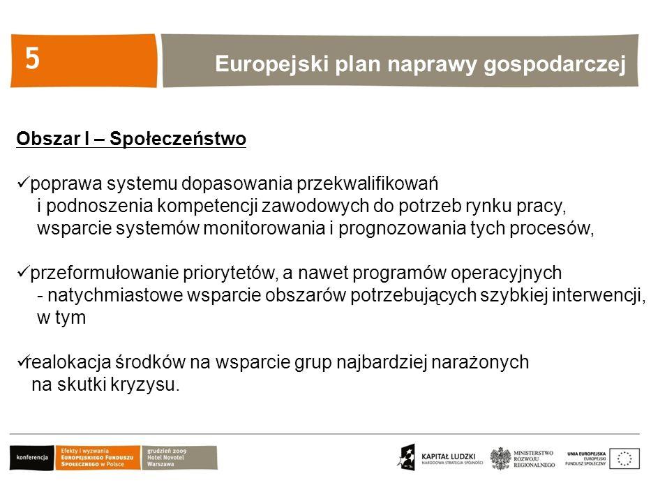Kliknij, aby edytować styl 5 Obszar I – Społeczeństwo poprawa systemu dopasowania przekwalifikowań i podnoszenia kompetencji zawodowych do potrzeb rynku pracy, wsparcie systemów monitorowania i prognozowania tych procesów, przeformułowanie priorytetów, a nawet programów operacyjnych - natychmiastowe wsparcie obszarów potrzebujących szybkiej interwencji, w tym realokacja środków na wsparcie grup najbardziej narażonych na skutki kryzysu.