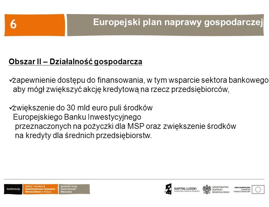 Kliknij, aby edytować styl 6 Obszar II – Działalność gospodarcza zapewnienie dostępu do finansowania, w tym wsparcie sektora bankowego, aby mógł zwiększyć akcję kredytową na rzecz przedsiębiorców, zwiększenie do 30 mld euro puli środków Europejskiego Banku Inwestycyjnego przeznaczonych na pożyczki dla MSP oraz zwiększenie środków na kredyty dla średnich przedsiębiorstw.