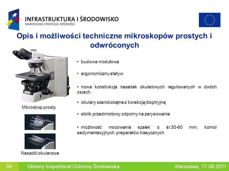 system oświetlenia fly-eye (oko muchy), zapewniający równomierne natężenie oświetlenia na całej płaszczyźnie pola widzenia wykorzystanie systemu fly-eye przy dokumentacji cyfrowej system modułowy zapewniający możliwość wyposażenia mikroskopów w różne techniki mikroskopowe wykorzystywane w naszej pracy, takie jak: jasne pole kontrast fazowy kontrast interferencyjny Nomarskiego Zwykła soczewka Soczewka fly-eye Mikroskop odwrócony Opis i możliwości techniczne mikroskopów prostych i odwróconych Warszawa, 17.06.2011Główny Inspektorat Ochrony Środowiska05