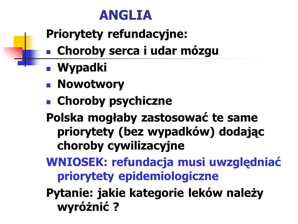 WARTOŚĆ PROGOWA ICER (Według Laupacis et al.): GNP/cap x 1 = treatment is highly cost-effective GNP/cap x 2 = moderate cost-effectiveness GNP/cap x 3 = treatment is not cost-effective Tę zasadę przejęła WHO, w przełożeniu na dzisiejsze warunki w Polsce: Stąd dla Polski (wyliczone przez dr N Wilka, przy założeniu, że GNP/capita 27 746 zł): 1.Technologie wysoce efektywne kosztowo < 27 746 2.Technologie efektywne kosztowo 27 746 – 83 239 3.Technologie nieefektywne kosztowo > 83 239 zł